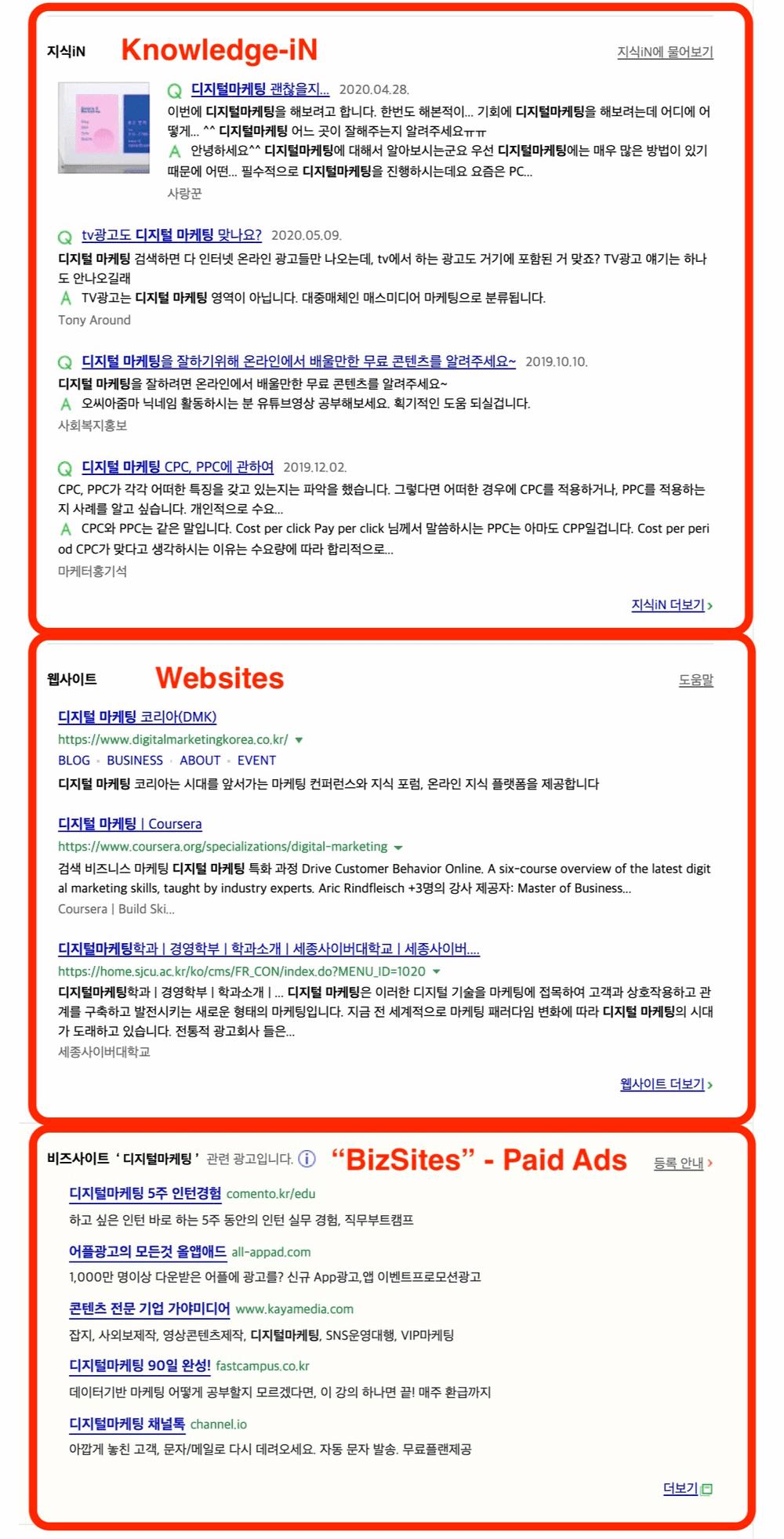 Naver SERP Part 3